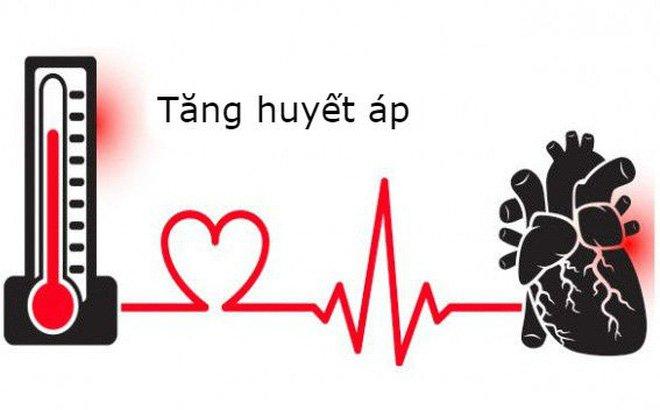 Bài thuốc điều trị huyết áp